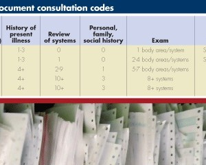 paper records and different types of consult codes