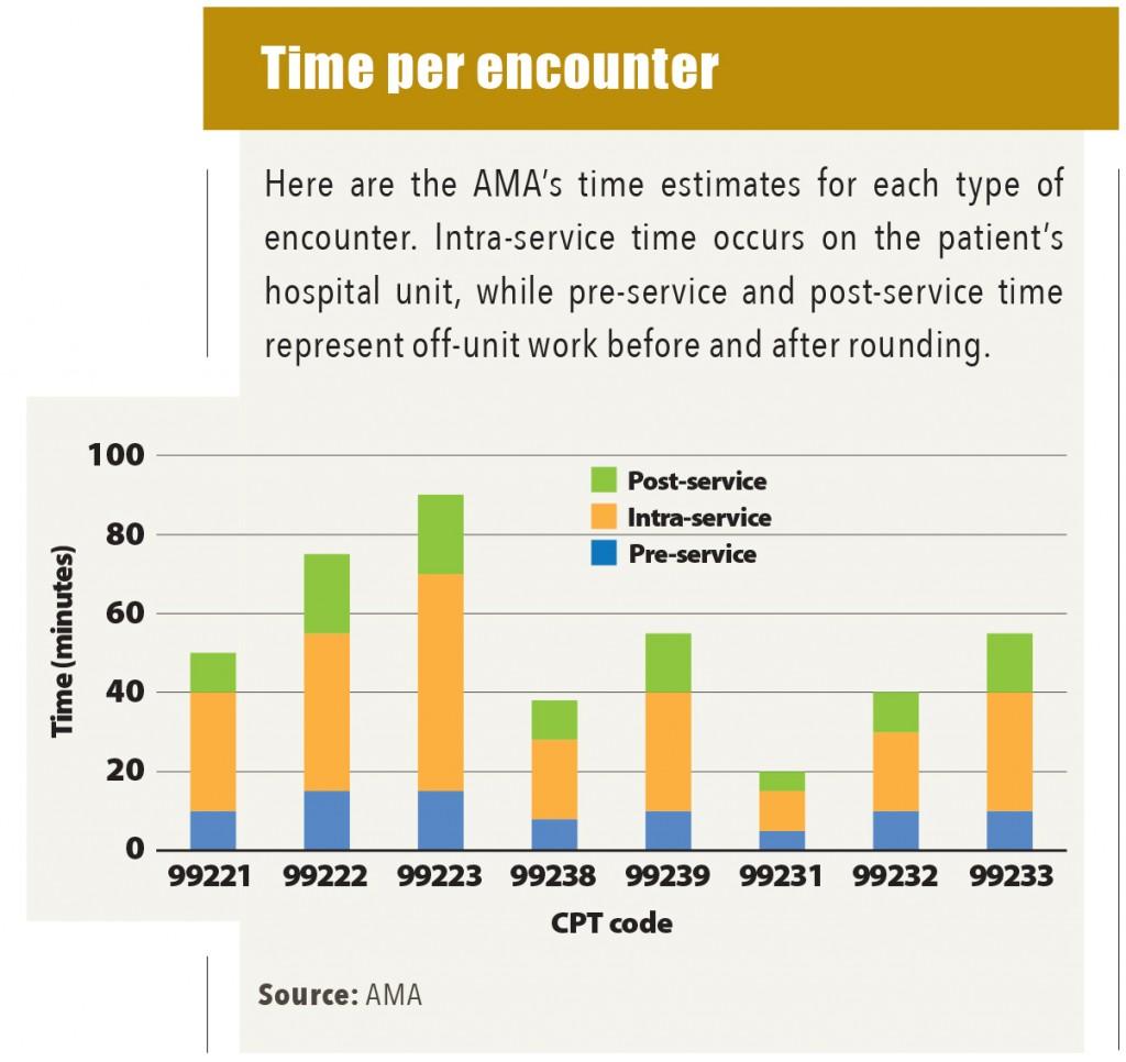 Jan.17 coding chart