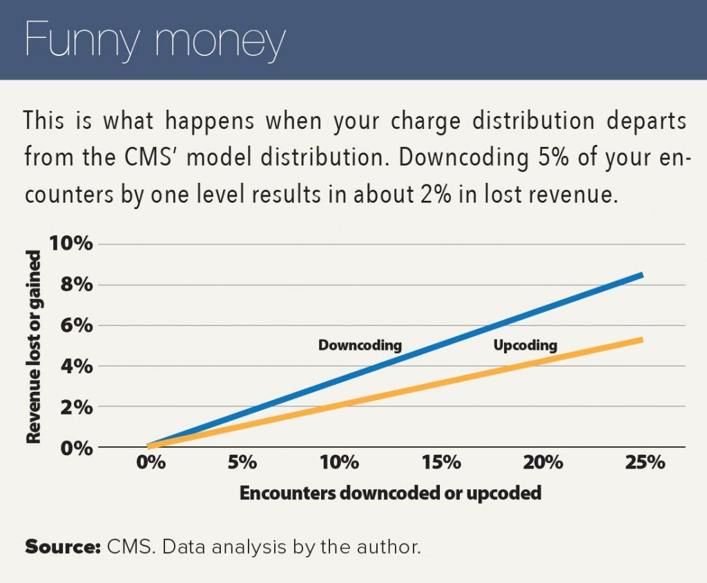 money matters coding