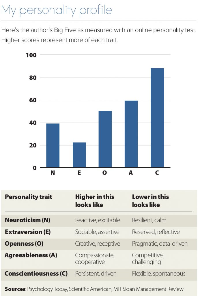 Frenz personality chart