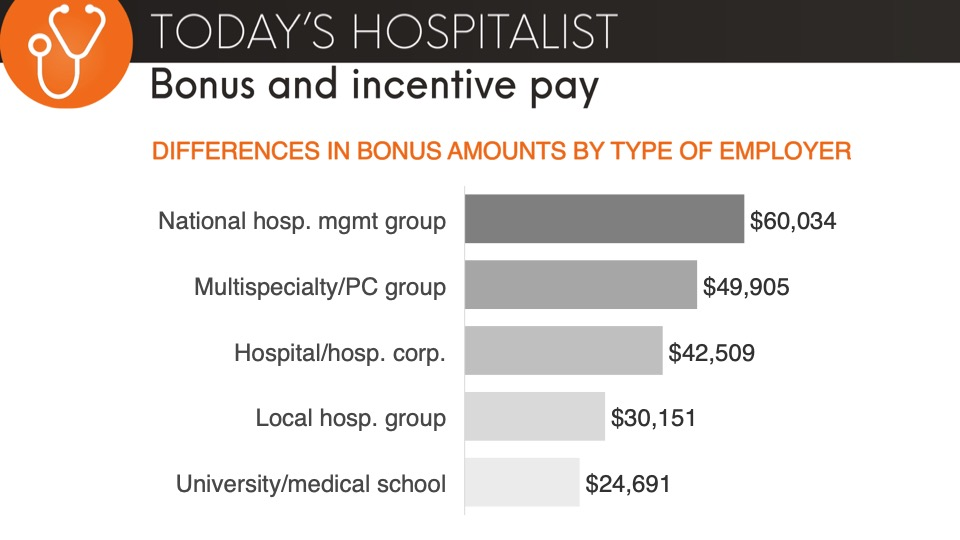 bonus amounts for hospitalists by employer