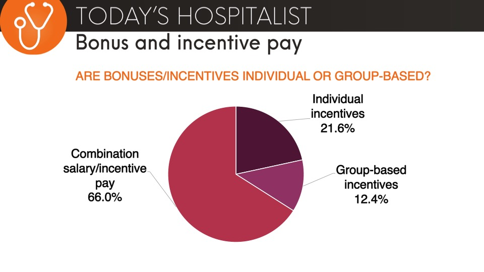 individual or group-based bonuses and incentives for hospitalists