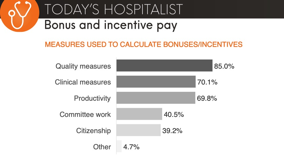 measures to calculate bonuses and incentives for hospitalists