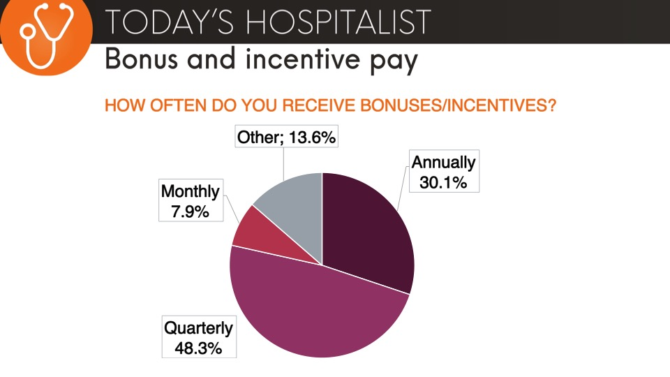 how often hospitalists receive bonuses and incentives