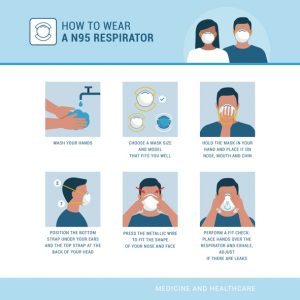 How to wear a N95 respirator