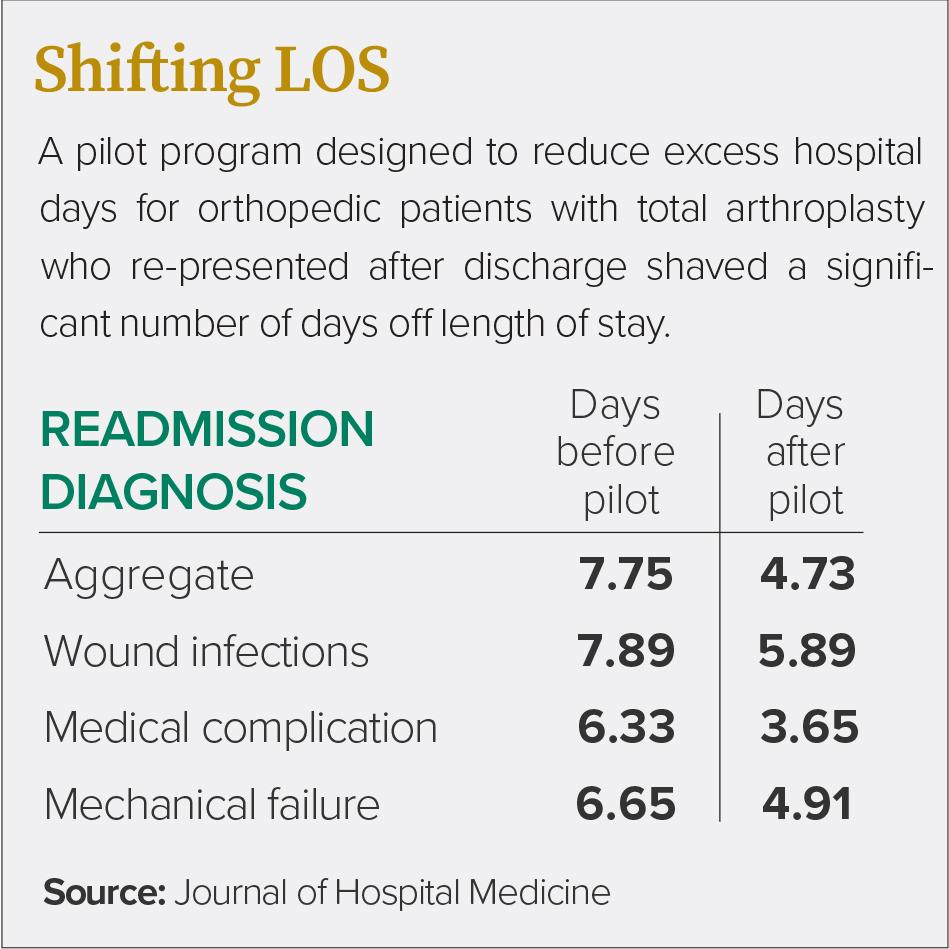 shifting-LOS-data